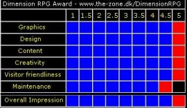 Dimension RPG Award